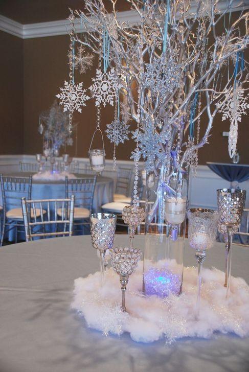 Winter Wonderland Decoration Ideas