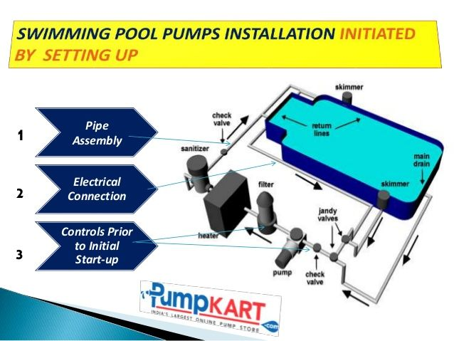 Swimming Pool Pump And Filter