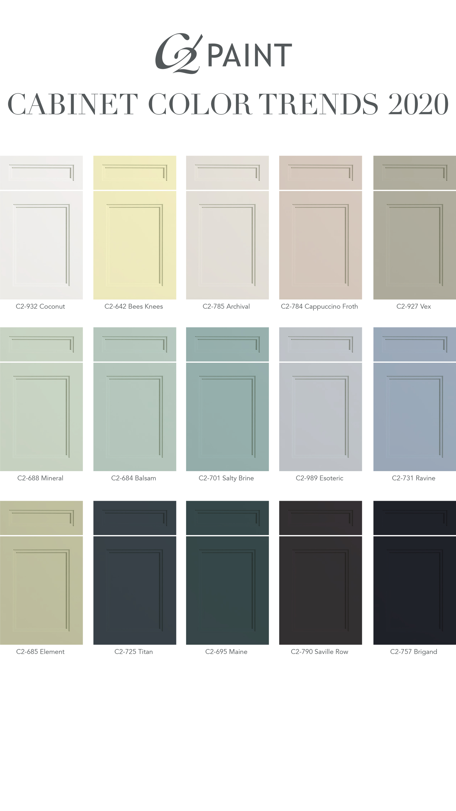 2020 Kitchen Cabinet Colors
